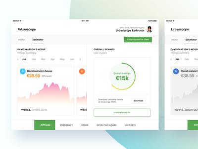 urbanscope ipad dashboard money finance profile task user management chart graph ipad app calculator power saving app home management app dashboard