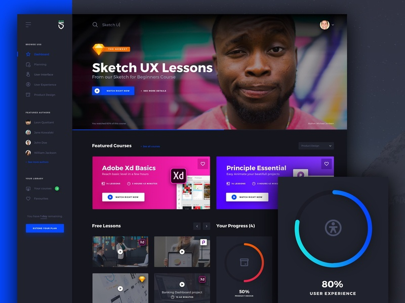 UX Video Courses - Dashboard courses ux lessons tutorials application product design video app design ux design ui dashboard dashboard