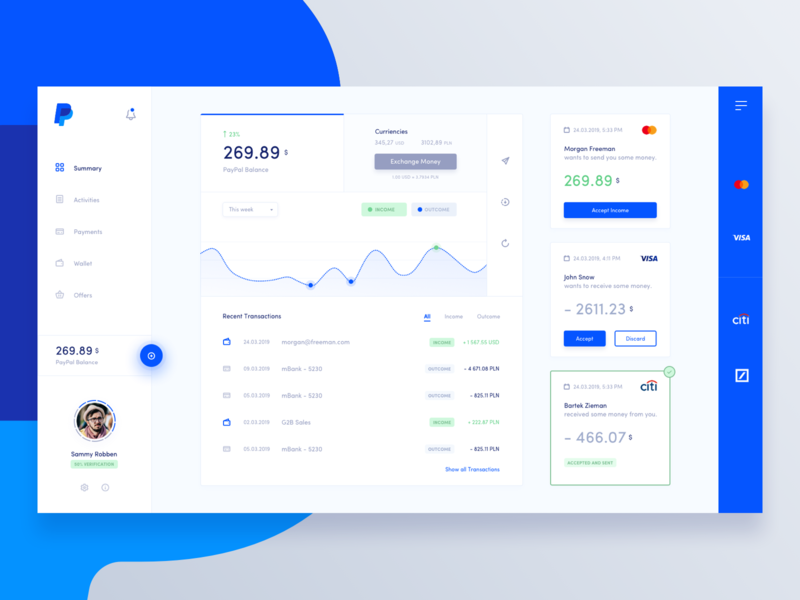 Paypal Redesign Concept credit card finance finance app paypal pay bank account bank card bank app ux ui movade app dashboard