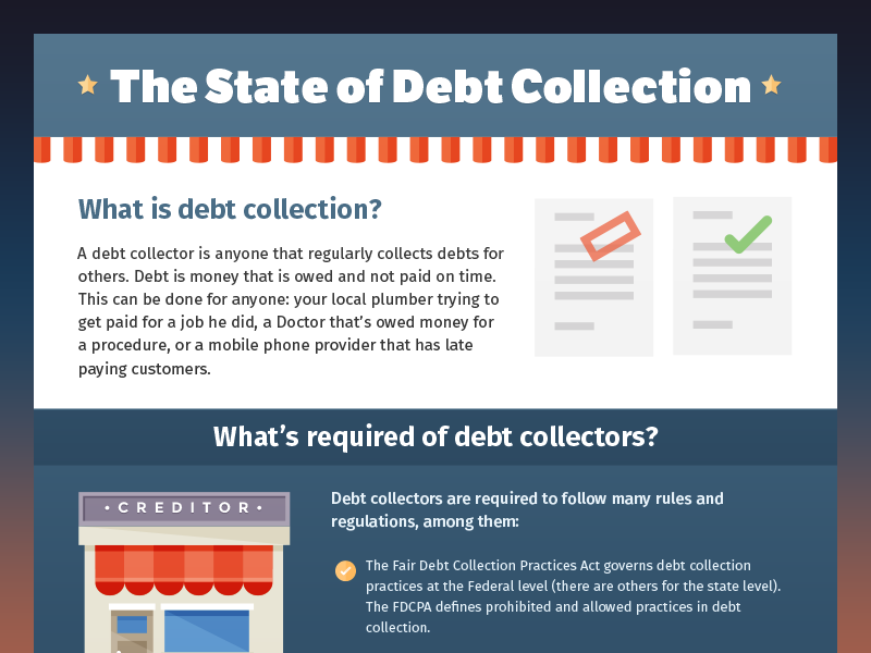 State Of Debt Collection infographic illustration red white blue debt