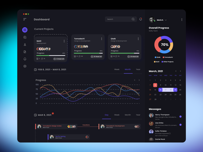 Task Management Web App Dashboard Dark Mode management task management theme dark theme dark mode dashboard ui dashboard design dashboard dark ux ui minimal design