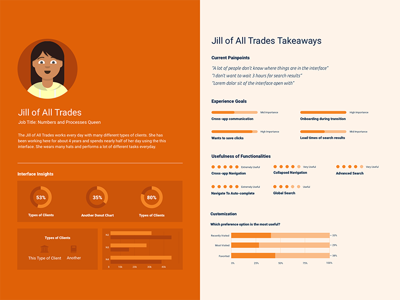 Persona 4 4 Jill Of All Trades By Brenna Mickey On Dribbble