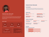 Persona 3/4 - Internal User Advocate