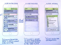 Mobile Wireframe Sketches