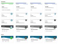 Iterative Design Process - UX / UI Card Design