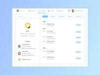 Daily UI Challenge #6 User Profile