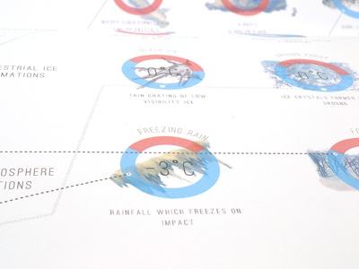 The Weather report infographic weather statistics information design graph ice snow rain clouds print