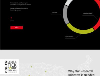 Cohen Foundation flat web typography logo design