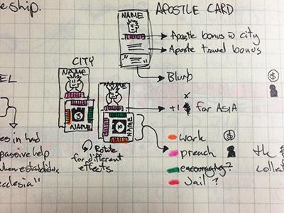 ApostleShip Game Cards flow apostleship wip card game