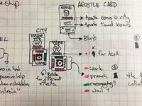 ApostleShip Game Cards
