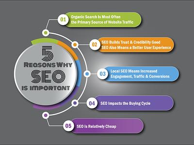 06   SEO   Infographic website animation branding logo illustration photoshop art infographic design