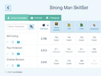 Smarterer Skillsets Rankings Update