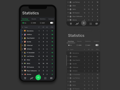📲👨🏽‍💻⚽️  Defyu app interaction mobile interface startup barcelona gaming game football ui ux soccer app