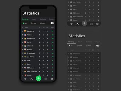 📲👨🏽💻⚽️  Defyu app interaction mobile interface startup barcelona gaming game football ui ux soccer app