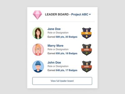 Leaderborad vector illustration microinteraction leaderboard widget interaction design