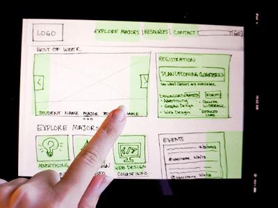 Paper Prototype process paper prototype ux