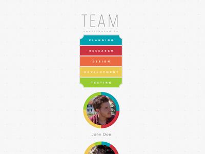 Team Contribution Rebound
