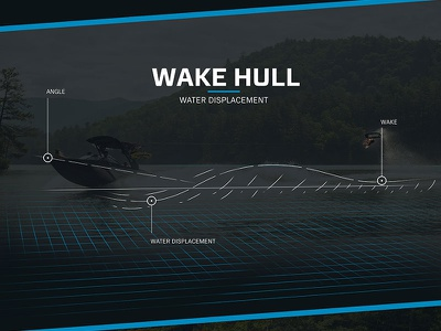 Water Wake View wakeboarding boats photoshop icons sunset malibu lines waves surf vector illustration
