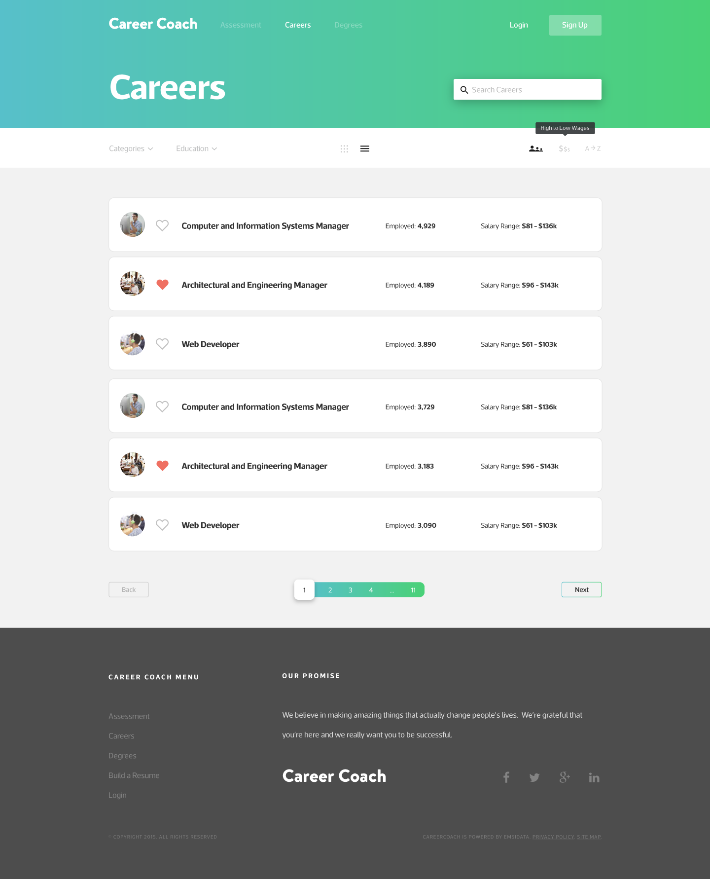 Cc career list