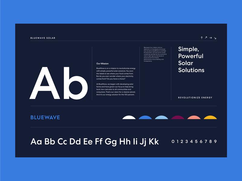 BlueWave Typography layout design focus lab solar logotype logo branding brand layout visual language typography