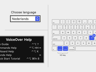 VoiceOver article illustrations ux illustration help menu grey gray blue accessibility assistive technology screen reader icon shortcut panel ui select keyboard flat design simple