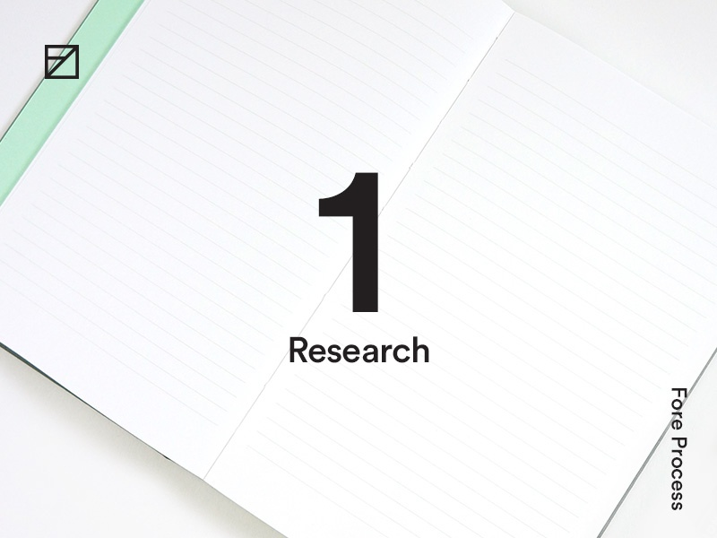 1 — Research design process