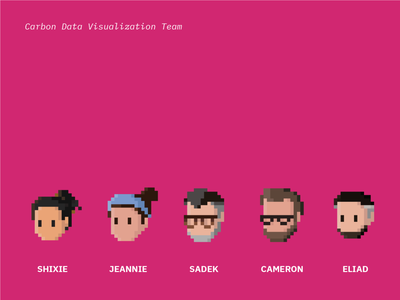 Data visualization team people team design character portrait pixel 8bit 8-bit