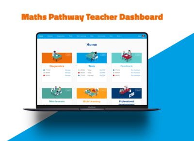 Maths Pathway Teacher Dashboard