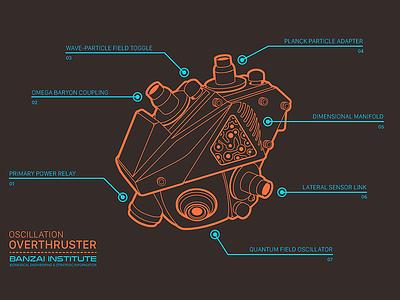 Overthruster T-Shirt high tech geek t-shirt teepublic movies scifi schematic technical buckaroo banzai buckaroo 80s