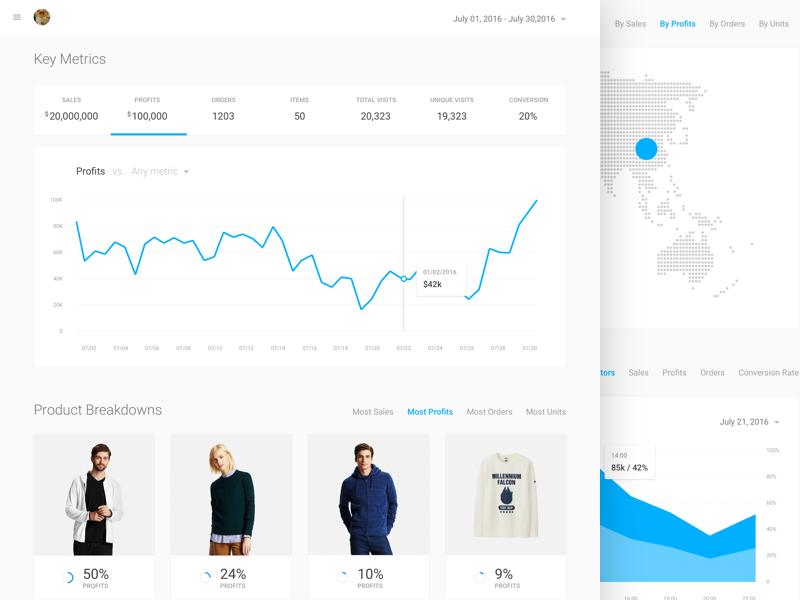 Data Dashboard product design enterprise data analytics line chart analytics data visualization dashboard data
