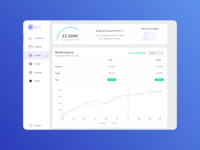 Dashboard UI [WIP] flat branding app icon web ux ui typography design clean