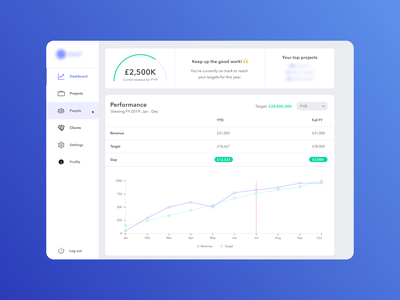 Dashboard UI [WIP] flat branding app icon web ux ui typography design clean