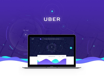 Case: UBER Analytics Platform data analise map statistics graph chart dashboard platform analytics uber