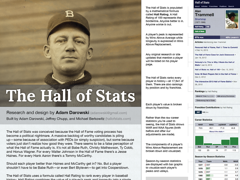Hall of Stats Research Poster baseball statistics sabermetrics poster research sabr