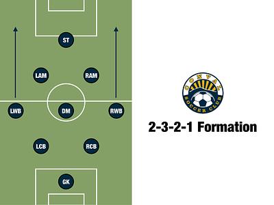 2-3-2-1 conval soccer club youth soccer formation 9v9 fußball football soccer
