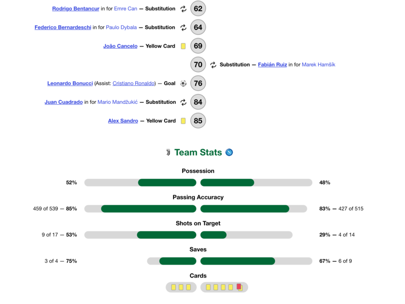 Match Report wip statistics soccer fußball football infographic