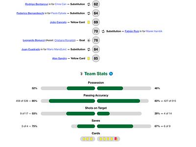 Match Report wip statistics soccer fußball football infographic