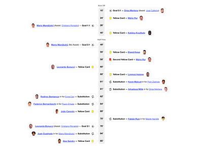 Match Summary wip statistics infographic soccer fußball football