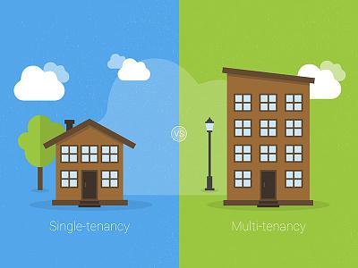 Infographic on multi-tenancy flat simple illustrator vector designer saas cloud multi-tenancy flat design infographic