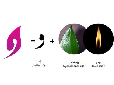 Wahaj logo