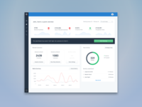 Client Home Dashboard