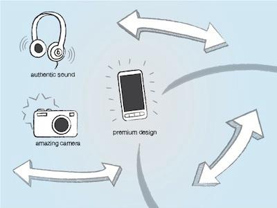 sneak peek at a hand-drawn infographic illustration infographic hand-drawn