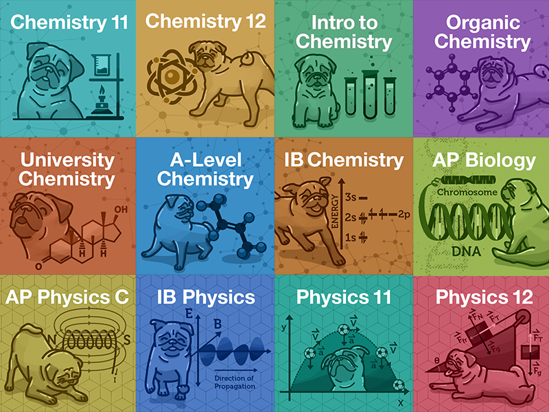 StudyPug Science Textbook Covers by Victoria