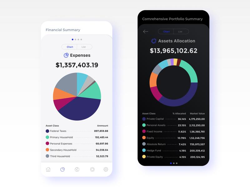 📈 Fintech Mobile App. Expenses and Assets Allocation widgets. summary portfolio data data visualization charts pie chart donut chart fintech finance app money expenses dark gray widget finance ux ui appdesign app