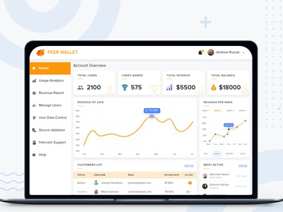 Wallet App Web Admin Panel crypto currency wallet barter currency exchange finance bill payment crypto wallet e-wallet digital wallet payment wallet app