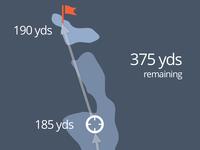 iPad Golf app