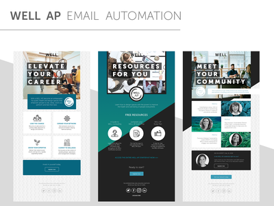 Email Automation email blast sketchup sketch email marketing layout resources education career wellness well email automation email campaign email