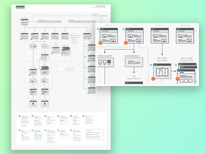 Sitemap and User Flows