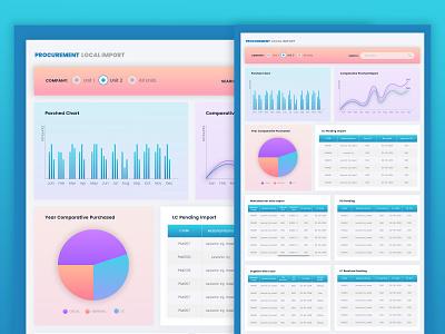 Dashboard - Procurement  local Import procurement  local import procurement  local import dashboard ui dashboard