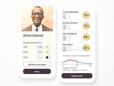 Big Data analytic app analytic bigdata mobile dashboard app